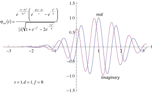 Typical Morlet wavelet